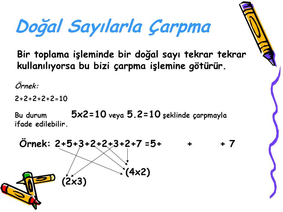 Doğal Sayılarla Çarpma Bir toplama işleminde bir doğal sayı tekrar tekrar kullanılıyorsa bu bizi çarpma işlemine götürür. Örnek: 2+2+2+2+2=10 Bu durum