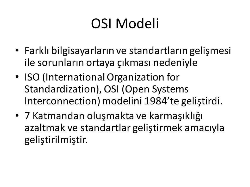 OSI Modeli Farklı bilgisayarların ve standartların gelişmesi ile sorunların ortaya çıkması nedeniyle ISO (International Organization for Standardizati