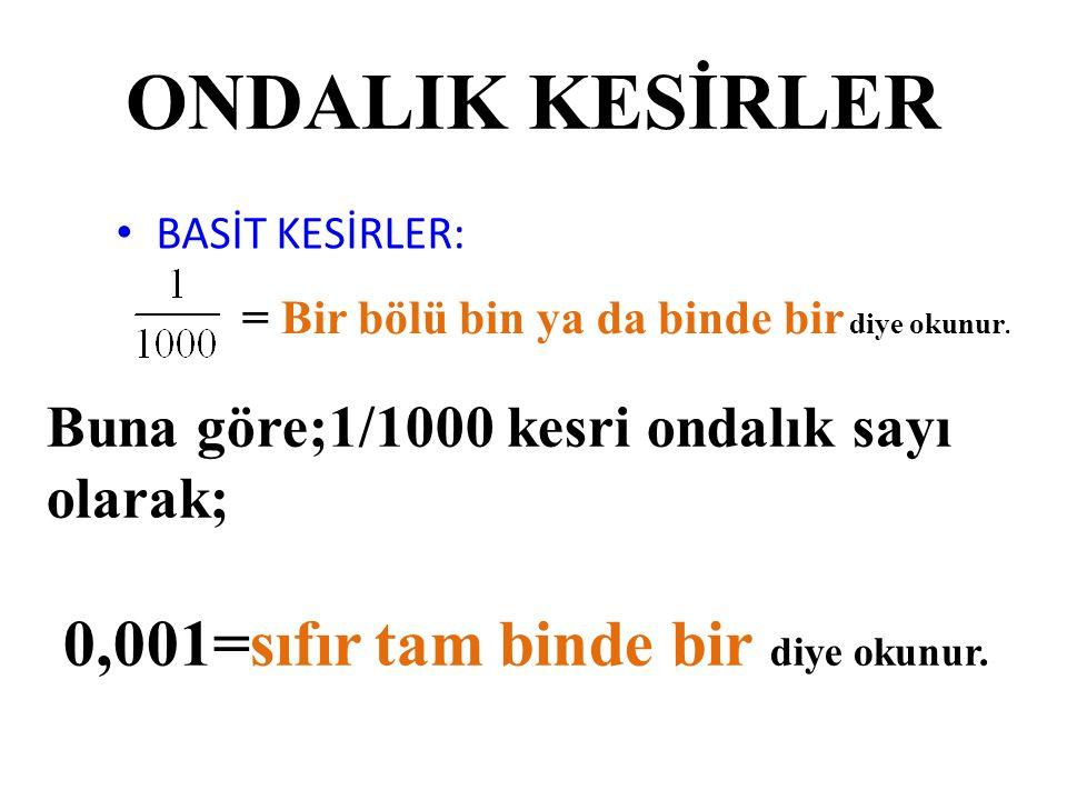 ONDALIK KESİRLER BASİT KESİRLER: = Bir bölü bin ya da binde bir diye okunur. Buna göre;1/1000 kesri ondalık sayı olarak; 0,001=sıfır tam binde bir diy