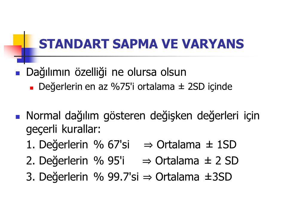 Dağılımın özelliği ne olursa olsun Değerlerin en az %75'i ortalama ± 2SD içinde Normal dağılım gösteren değişken değerleri için geçerli kurallar: 1. D