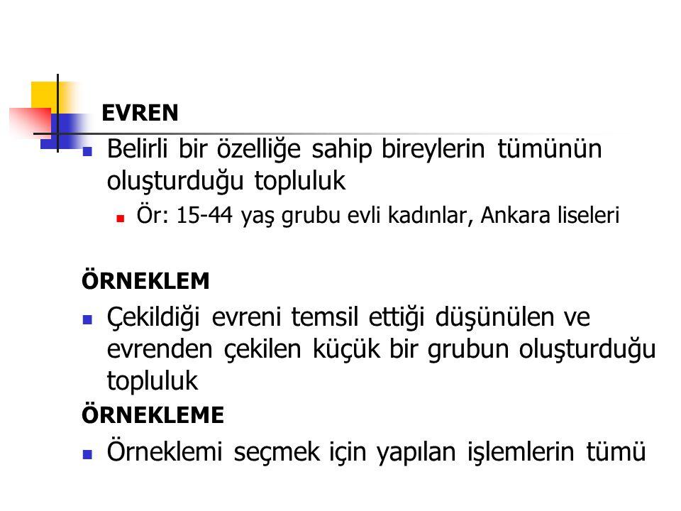 EVREN Belirli bir özelliğe sahip bireylerin tümünün oluşturduğu topluluk Ör: 15-44 yaş grubu evli kadınlar, Ankara liseleri ÖRNEKLEM Çekildiği evreni