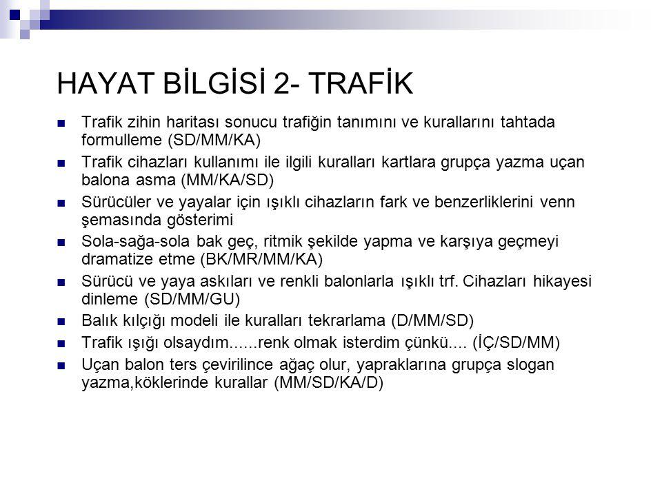 HAYAT BİLGİSİ 2- TRAFİK Trafik zihin haritası sonucu trafiğin tanımını ve kurallarını tahtada formulleme (SD/MM/KA) Trafik cihazları kullanımı ile ilg