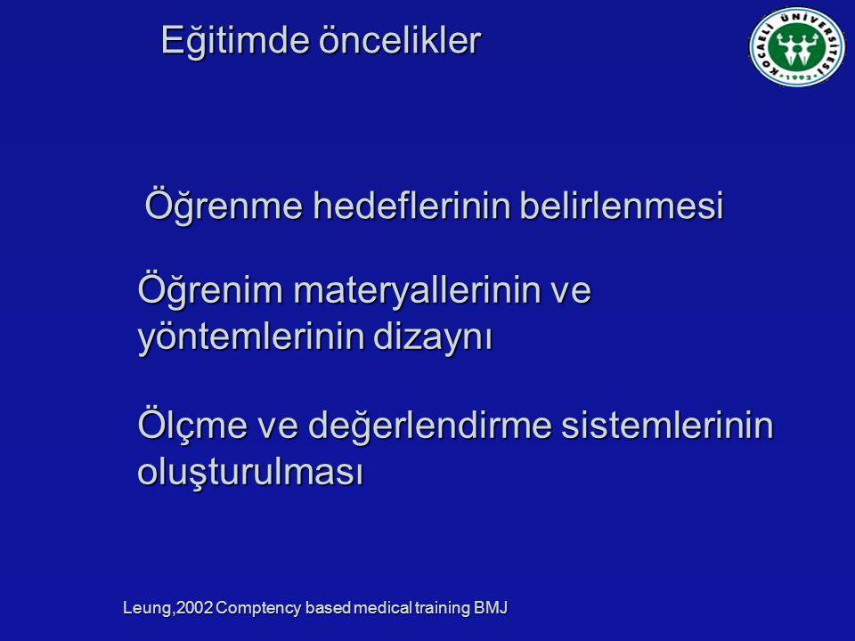 Öğrenme hedeflerinin belirlenmesi Eğitimde öncelikler Leung,2002 Comptency based medical training BMJ Ölçme ve değerlendirme sistemlerinin oluşturulma