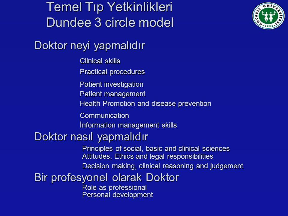 Doktor neyi yapmalıdır Temel Tıp Yetkinlikleri Dundee 3 circle model Clinical skills Doktor nasıl yapmalıdır Practical procedures Patient investigatio
