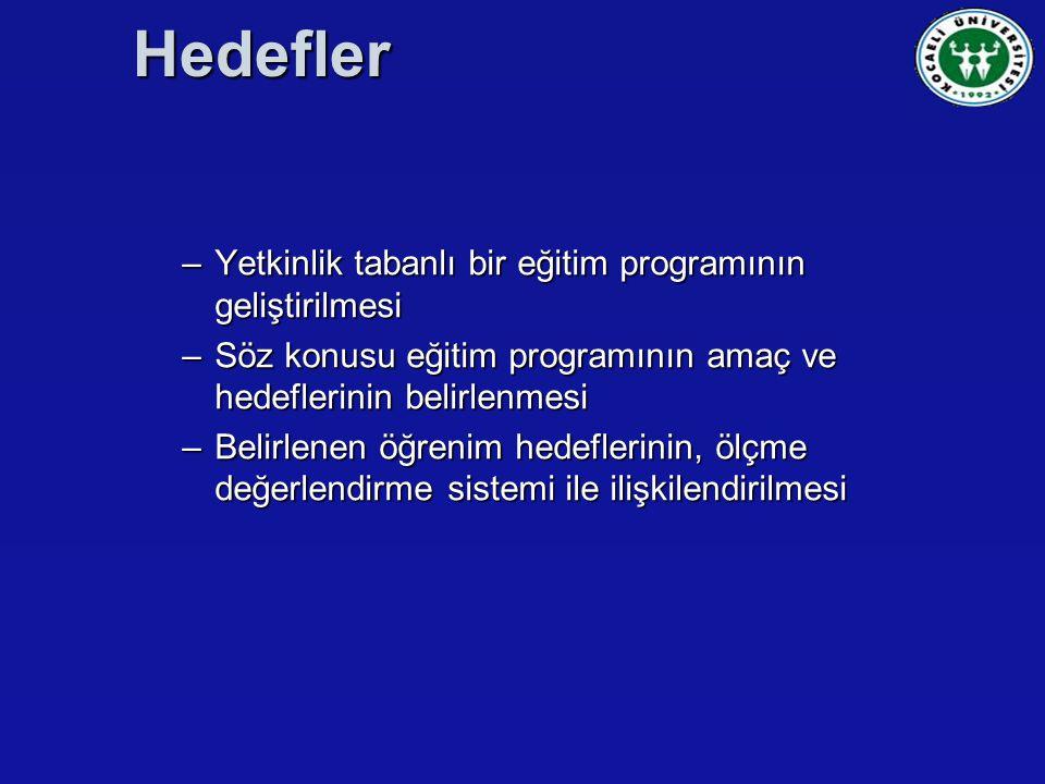 Hedefler –Yetkinlik tabanlı bir eğitim programının geliştirilmesi –Söz konusu eğitim programının amaç ve hedeflerinin belirlenmesi –Belirlenen öğrenim hedeflerinin, ölçme değerlendirme sistemi ile ilişkilendirilmesi