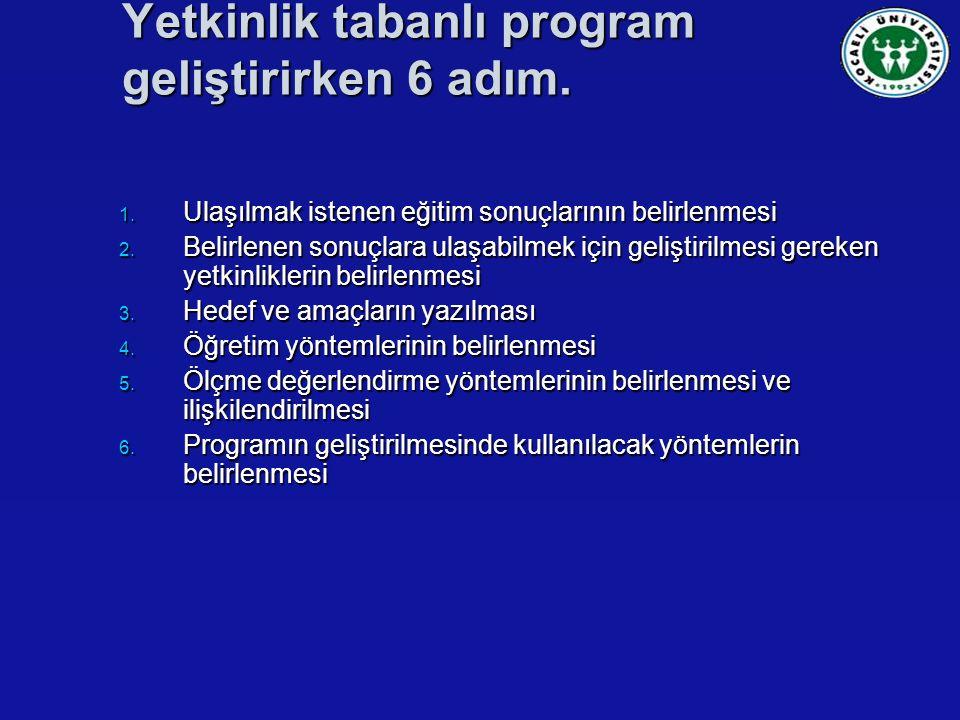 Yetkinlik tabanlı program geliştirirken 6 adım. 1. Ulaşılmak istenen eğitim sonuçlarının belirlenmesi 2. Belirlenen sonuçlara ulaşabilmek için gelişti