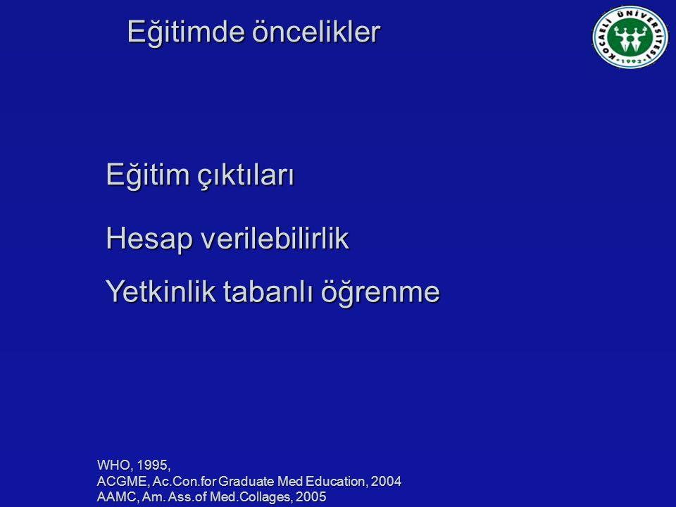 Eğitim çıktıları Hesap verilebilirlik Yetkinlik tabanlı öğrenme Eğitimde öncelikler WHO, 1995, ACGME, Ac.Con.for Graduate Med Education, 2004 AAMC, Am.