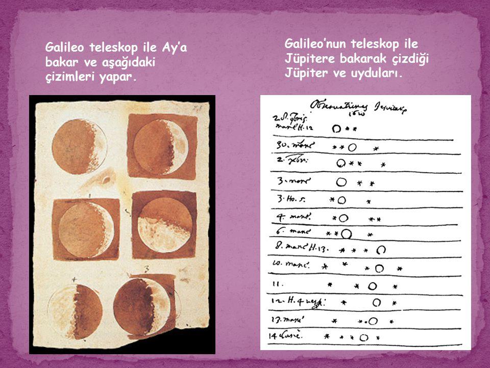 Galileo teleskop ile Ay'a bakar ve aşağıdaki çizimleri yapar. Galileo'nun teleskop ile Jüpitere bakarak çizdiği Jüpiter ve uyduları.