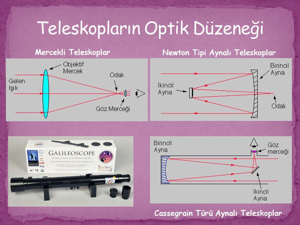 Newton Tipi Aynalı Teleskoplar Cassegrain Türü Aynalı Teleskoplar Mercekli Teleskoplar