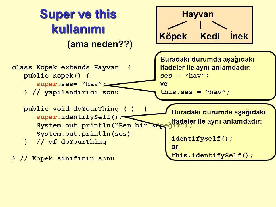 """Super ve this kullanımı class Kopek extends Hayvan { public Kopek() { super.ses= """"hav""""; } // yapılandırıcı sonu public void doYourThing ( ) { super.id"""