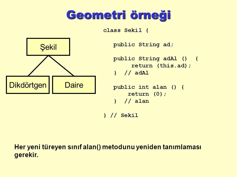 class Sekil { public String ad; public String adAl () { return (this.ad); } // adAl public int alan () { return (0); } // alan } // Sekil Geometri örn