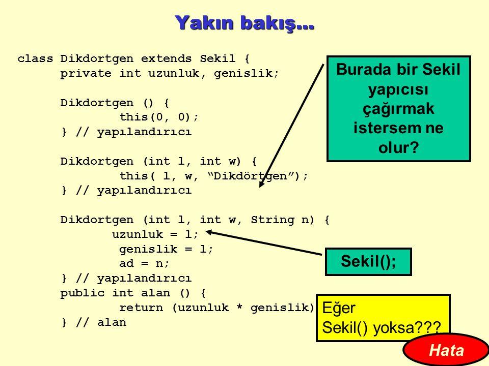Yakın bakış... class Dikdortgen extends Sekil { private int uzunluk, genislik; Dikdortgen () { this(0, 0); } // yapılandırıcı Dikdortgen (int l, int w