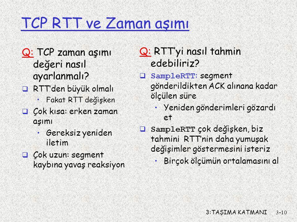 3:TAŞIMA KATMANI3-10 TCP RTT ve Zaman aşımı Q: TCP zaman aşımı değeri nasıl ayarlanmalı?  RTT'den büyük olmalı Fakat RTT değişken  Çok kısa: erken z