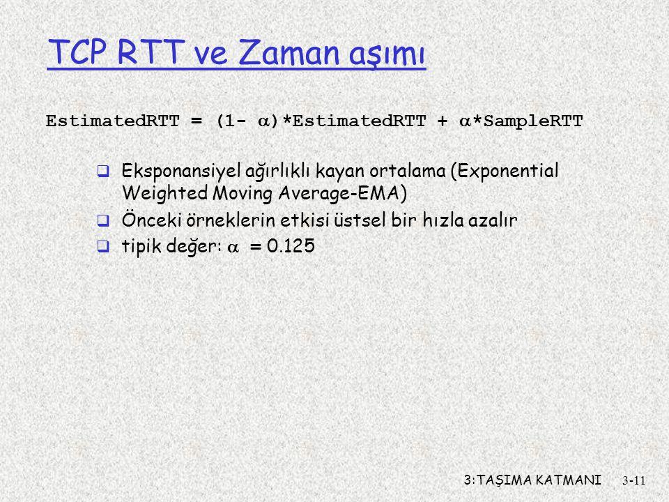 3:TAŞIMA KATMANI3-11 TCP RTT ve Zaman aşımı EstimatedRTT = (1-  )*EstimatedRTT +  *SampleRTT  Eksponansiyel ağırlıklı kayan ortalama (Exponential W