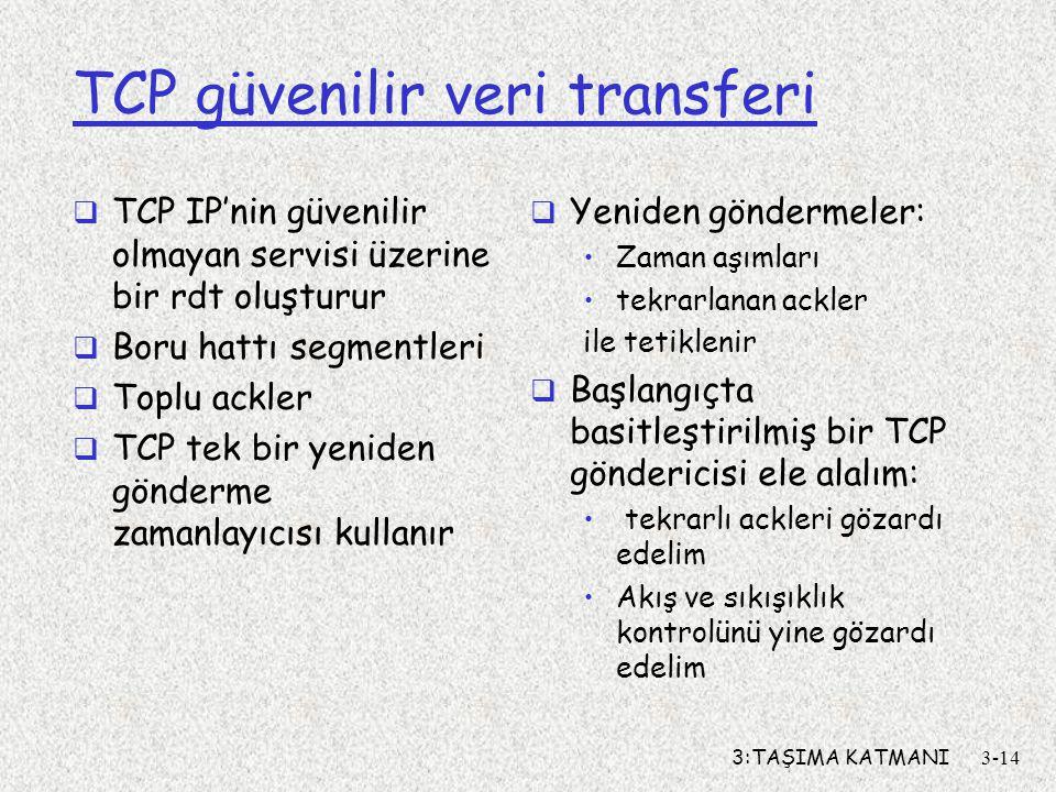 3:TAŞIMA KATMANI3-14 TCP güvenilir veri transferi  TCP IP'nin güvenilir olmayan servisi üzerine bir rdt oluşturur  Boru hattı segmentleri  Toplu ac