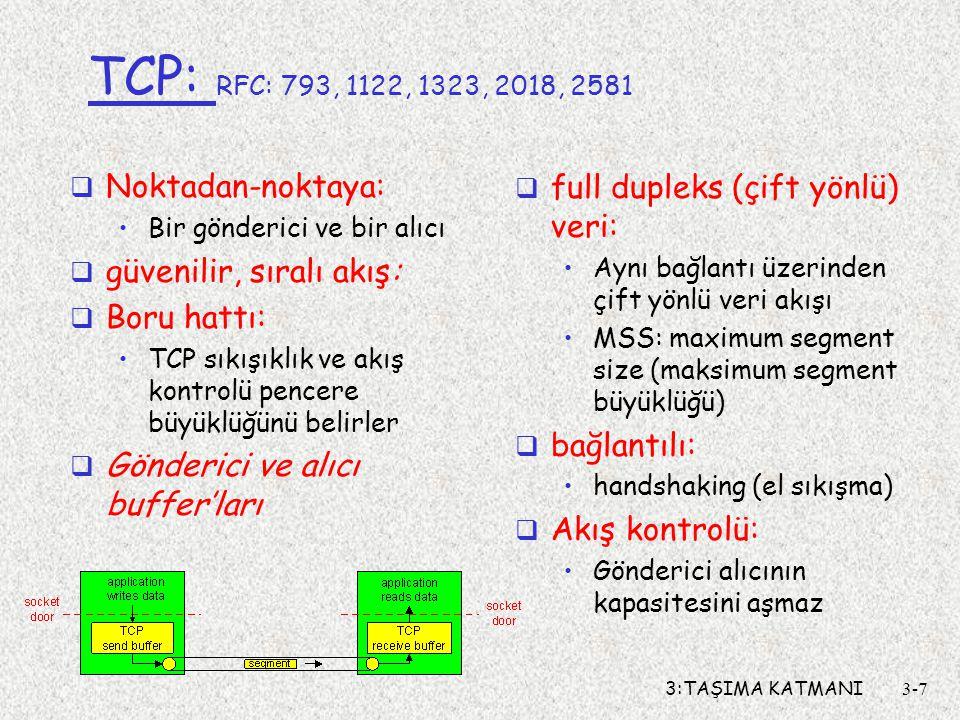 3:TAŞIMA KATMANI3-7 TCP: RFC: 793, 1122, 1323, 2018, 2581  full dupleks (çift yönlü) veri: Aynı bağlantı üzerinden çift yönlü veri akışı MSS: maximum