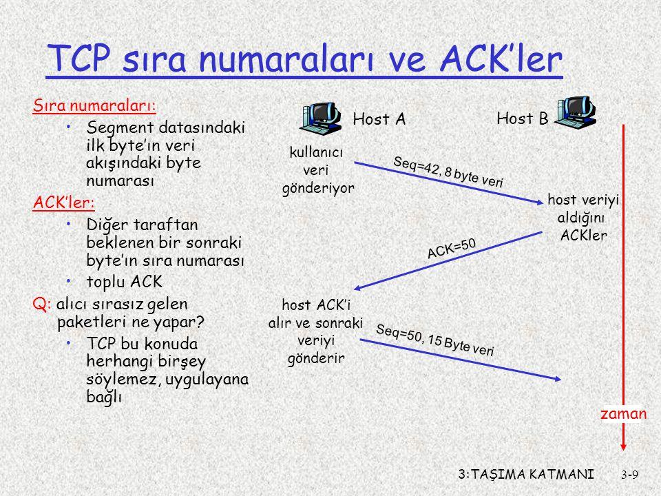 3:TAŞIMA KATMANI3-9 TCP sıra numaraları ve ACK'ler Sıra numaraları: Segment datasındaki ilk byte'ın veri akışındaki byte numarası ACK'ler: Diğer taraf