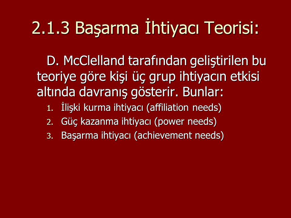 2.1.3 Başarma İhtiyacı Teorisi: D. McClelland tarafından geliştirilen bu teoriye göre kişi üç grup ihtiyacın etkisi altında davranış gösterir. Bunlar: