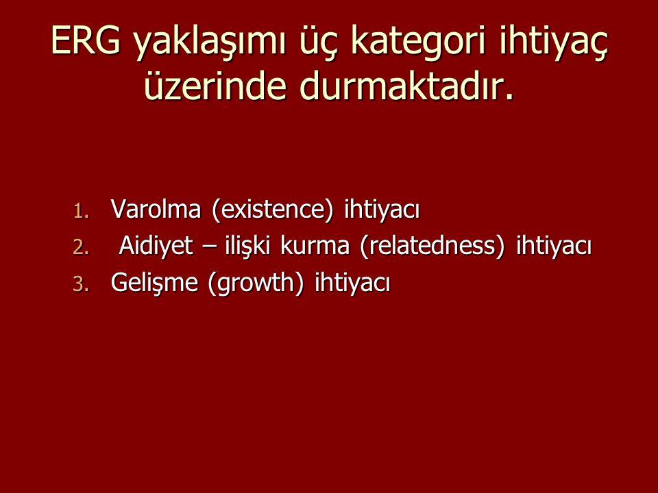 ERG yaklaşımı üç kategori ihtiyaç üzerinde durmaktadır. 1. Varolma (existence) ihtiyacı 2. Aidiyet – ilişki kurma (relatedness) ihtiyacı 3. Gelişme (g