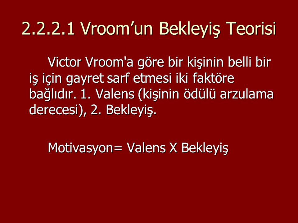 2.2.2.1 Vroom'un Bekleyiş Teorisi Victor Vroom'a göre bir kişinin belli bir iş için gayret sarf etmesi iki faktöre bağlıdır. 1. Valens (kişinin ödülü