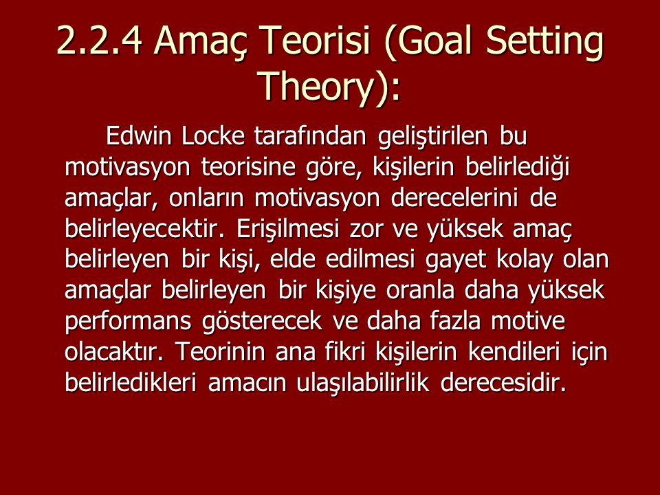 2.2.4 Amaç Teorisi (Goal Setting Theory): Edwin Locke tarafından geliştirilen bu motivasyon teorisine göre, kişilerin belirlediği amaçlar, onların mot