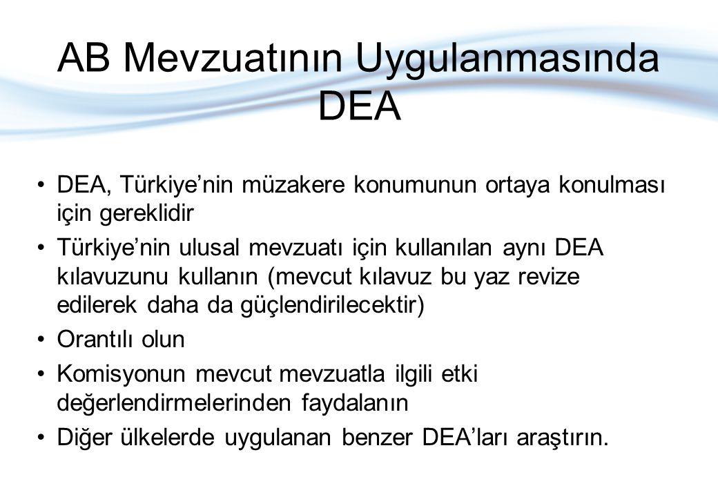AB Mevzuatının Uygulanmasında DEA DEA, Türkiye'nin müzakere konumunun ortaya konulması için gereklidir Türkiye'nin ulusal mevzuatı için kullanılan aynı DEA kılavuzunu kullanın (mevcut kılavuz bu yaz revize edilerek daha da güçlendirilecektir) Orantılı olun Komisyonun mevcut mevzuatla ilgili etki değerlendirmelerinden faydalanın Diğer ülkelerde uygulanan benzer DEA'ları araştırın.