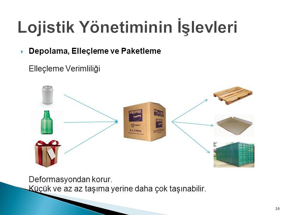  Depolama, Elleçleme ve Paketleme Elleçleme Verimliliği Deformasyondan korur.