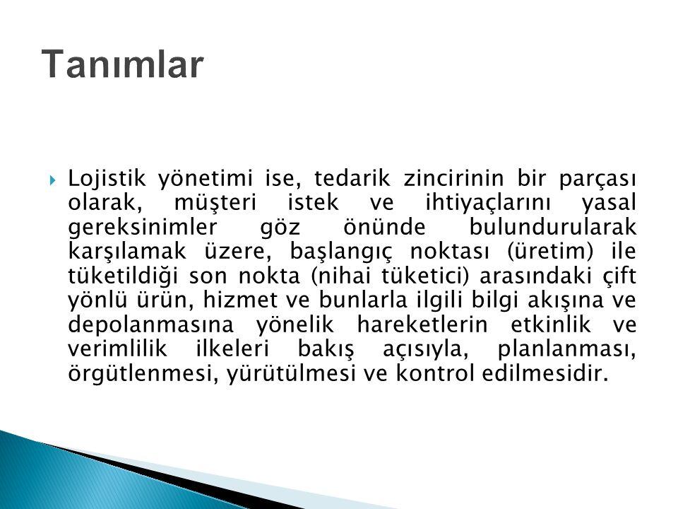 Lojistik Girdiler Tesis ve Ekipmanlar İnsan Kaynakları Bilgi Finansal Kaynaklar, vb.