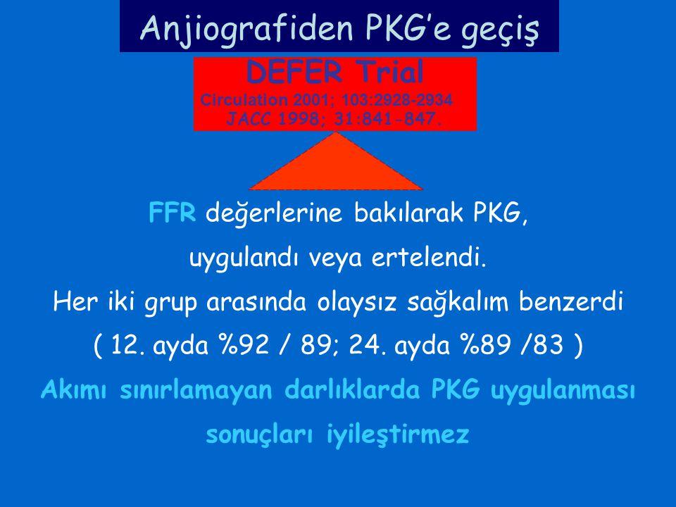 FFR değerlerine bakılarak PKG, uygulandı veya ertelendi. Her iki grup arasında olaysız sağkalım benzerdi ( 12. ayda %92 / 89; 24. ayda %89 /83 ) Akımı