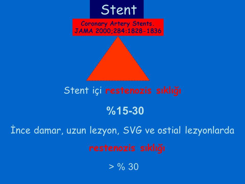 Stent içi restenozis sıklığı %15-30 İnce damar, uzun lezyon, SVG ve ostial lezyonlarda restenozis sıklığı > % 30 Stent Coronary Artery Stents. JAMA 20