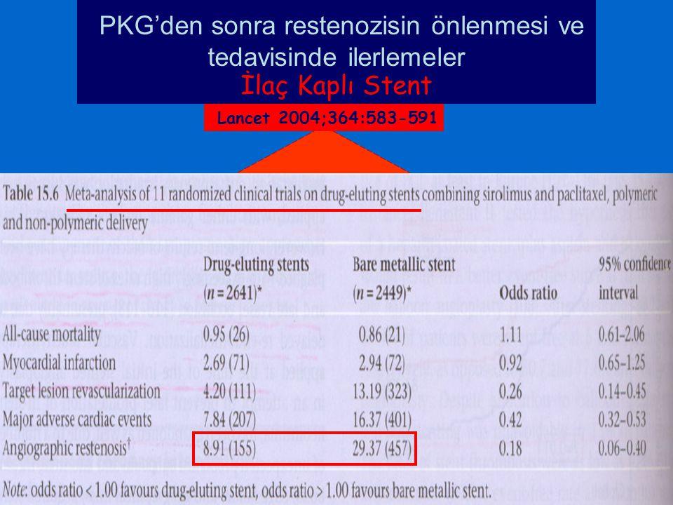 PKG'den sonra restenozisin önlenmesi ve tedavisinde ilerlemeler İlaç Kaplı Stent Lancet 2004;364:583-591
