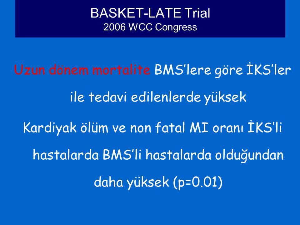 BASKET-LATE Trial 2006 WCC Congress Uzun dönem mortalite BMS'lere göre İKS'ler ile tedavi edilenlerde yüksek Kardiyak ölüm ve non fatal MI oranı İKS'l