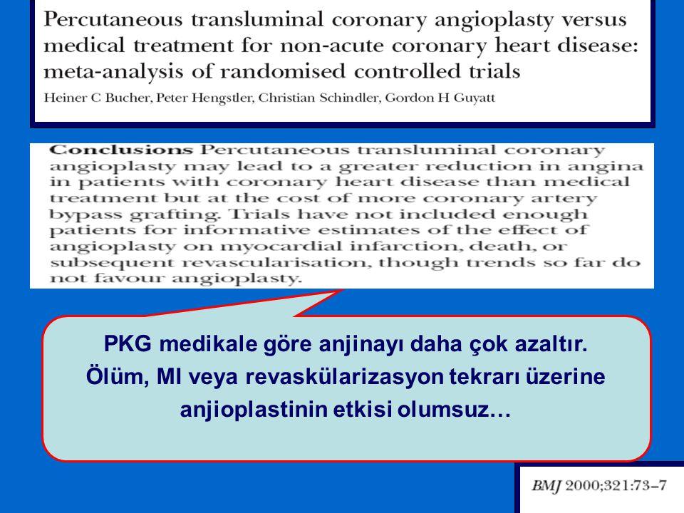 PKG medikale göre anjinayı daha çok azaltır. Ölüm, MI veya revaskülarizasyon tekrarı üzerine anjioplastinin etkisi olumsuz…