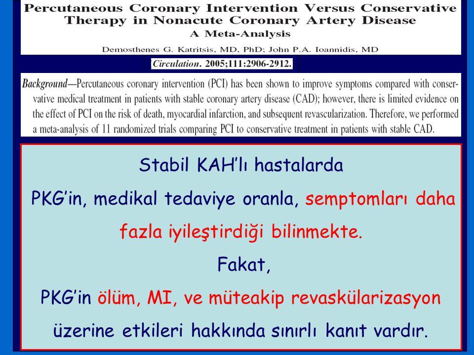Stabil KAH'lı hastalarda PKG'in, medikal tedaviye oranla, semptomları daha fazla iyileştirdiği bilinmekte. Fakat, PKG'in ölüm, MI, ve müteakip revaskü
