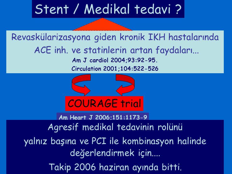 Stent / Medikal tedavi ? COURAGE trial Am Heart J 2006;151:1173-9 Agresif medikal tedavinin rolünü yalnız başına ve PCI ile kombinasyon halinde değerl