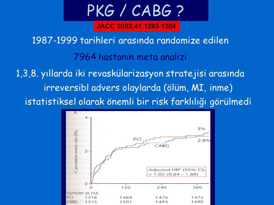 1987-1999 tarihleri arasında randomize edilen 7964 hastanın meta analizi 1,3,8. yıllarda iki revaskülarizasyon stratejisi arasında irreversibl advers
