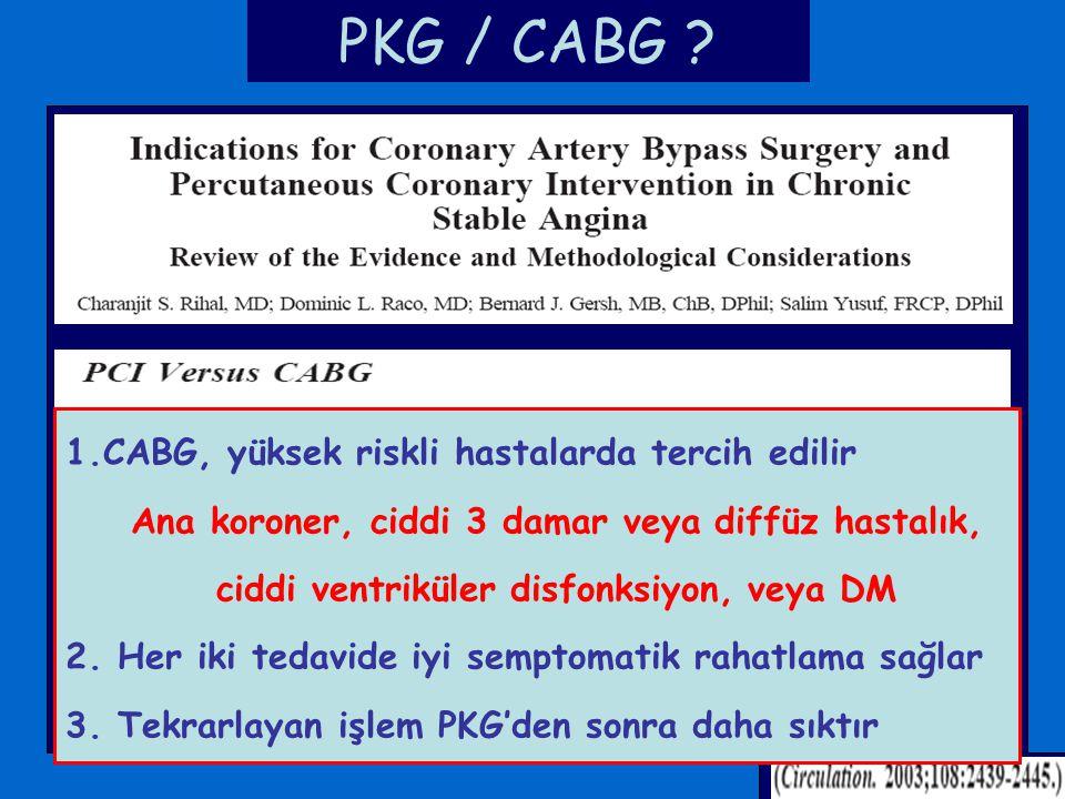 PKG / CABG ? 1.CABG, yüksek riskli hastalarda tercih edilir Ana koroner, ciddi 3 damar veya diffüz hastalık, ciddi ventriküler disfonksiyon, veya DM 2
