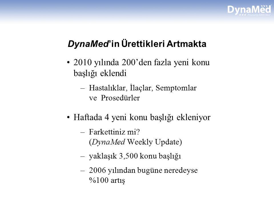 DynaMed'in Ürettikleri Artmakta 2010 yılında 200'den fazla yeni konu başlığı eklendi –Hastalıklar, İlaçlar, Semptomlar ve Prosedürler Haftada 4 yeni k