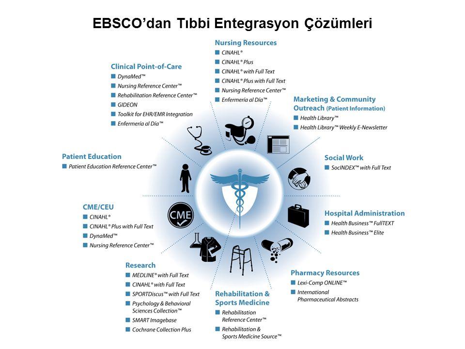 EBSCO'dan Tıbbi Entegrasyon Çözümleri