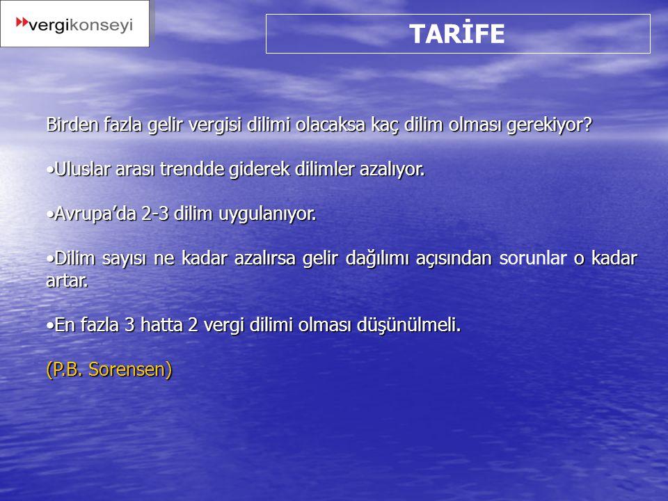 BEYAN ESASI Türkiye daha modern vergi sistemine ilerlemek istiyorsa, yapılması gereken bütün mükelleflerin beyanname vermesi usulüne geçmesidir.