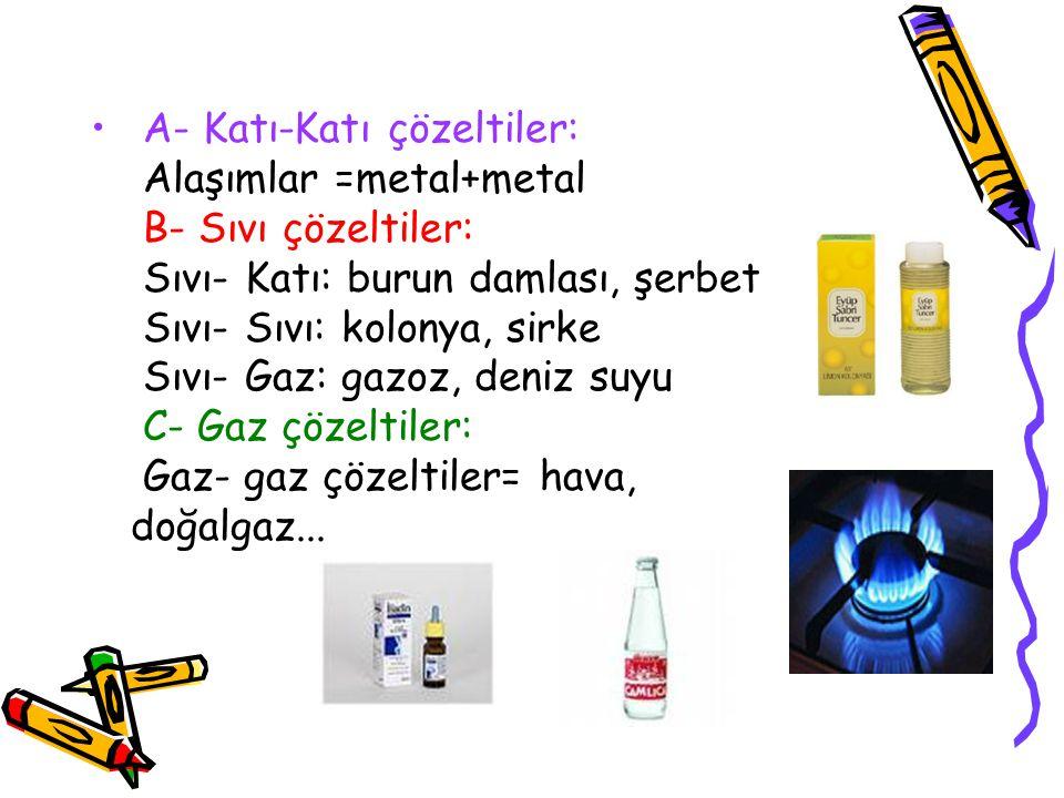 A- Katı-Katı çözeltiler: Alaşımlar =metal+metal B- Sıvı çözeltiler: Sıvı- Katı: burun damlası, şerbet Sıvı- Sıvı: kolonya, sirke Sıvı- Gaz: gazoz, den