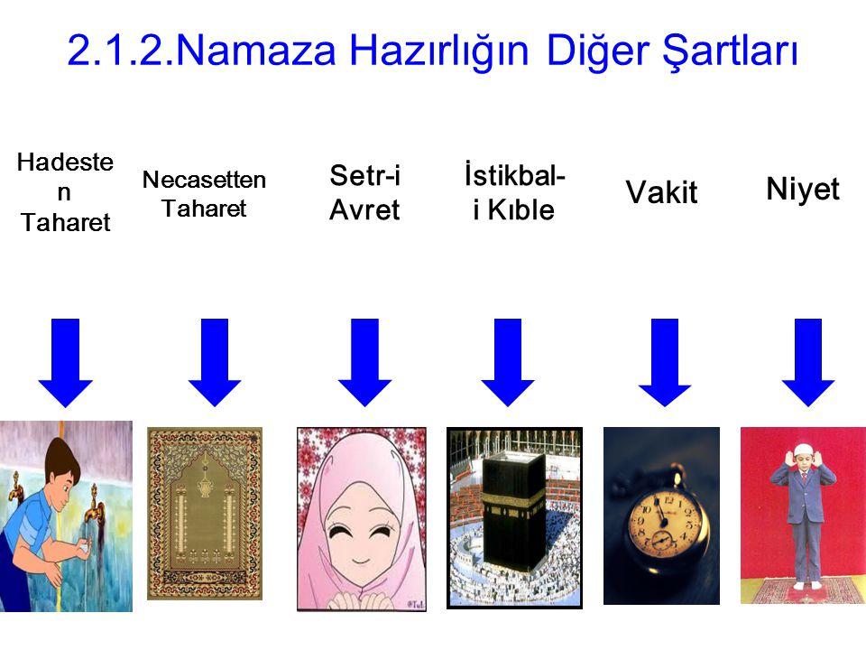 Hadest en Tahare t Necasett en Taharet Setr-i Avret Niyet İstikb al-i Kıble Vakit 2.1.2.Namaza Hazırlığın Diğer Şartları