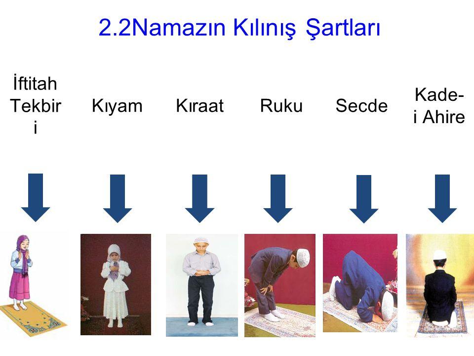 2.2Namazın Kılınış Şartları İftitah Tekbir i KıyamKıraatRukuSecde Kade- i Ahire