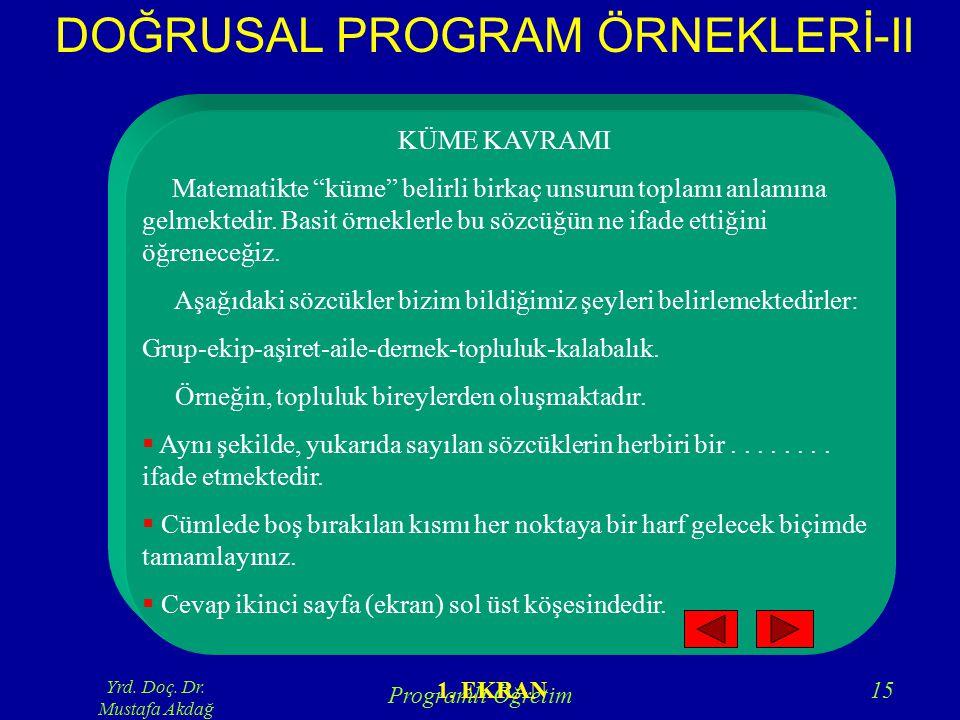 """Yrd. Doç. Dr. Mustafa Akdağ Programlı Öğretim 15 DOĞRUSAL PROGRAM ÖRNEKLERİ-II KÜME KAVRAMI Matematikte """"küme"""" belirli birkaç unsurun toplamı anlamına"""