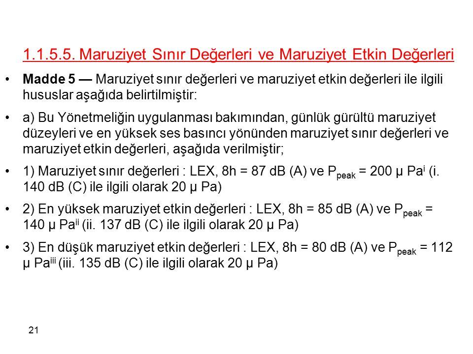 1.1.5.5. Maruziyet Sınır Değerleri ve Maruziyet Etkin Değerleri Madde 5 — Maruziyet sınır değerleri ve maruziyet etkin değerleri ile ilgili hususlar a