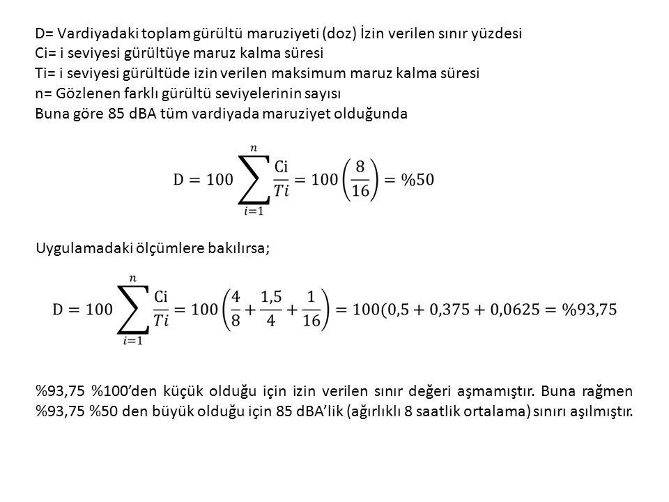 D= Vardiyadaki toplam gürültü maruziyeti (doz) İzin verilen sınır yüzdesi Ci= i seviyesi gürültüye maruz kalma süresi Ti= i seviyesi gürültüde izin ve