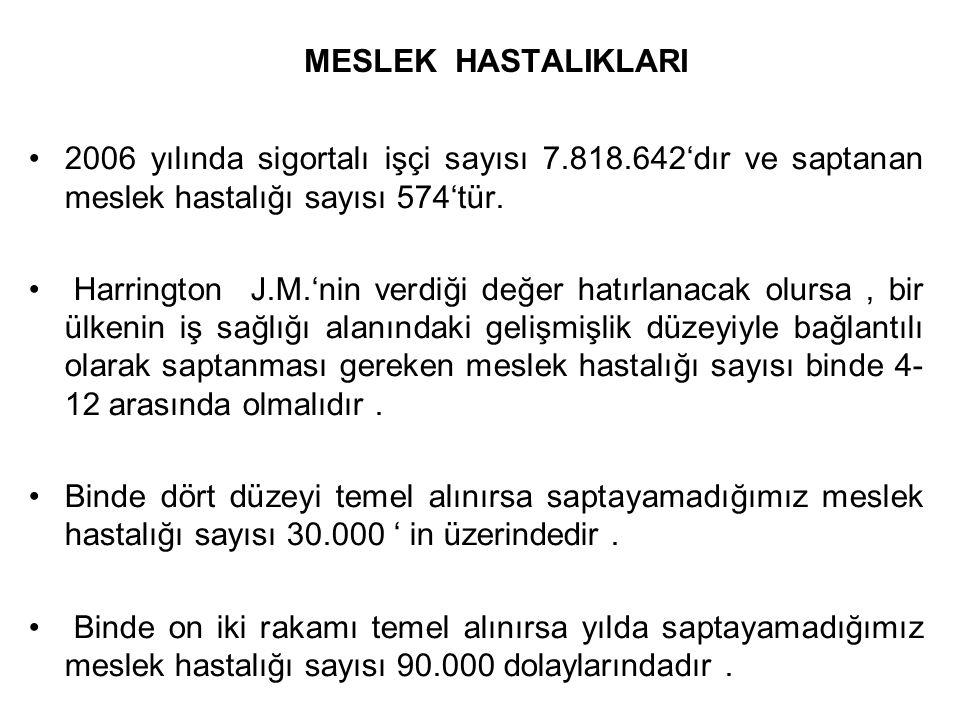 MESLEK HASTALIKLARI 2006 yılında sigortalı işçi sayısı 7.818.642'dır ve saptanan meslek hastalığı sayısı 574'tür. Harrington J.M.'nin verdiği değer ha