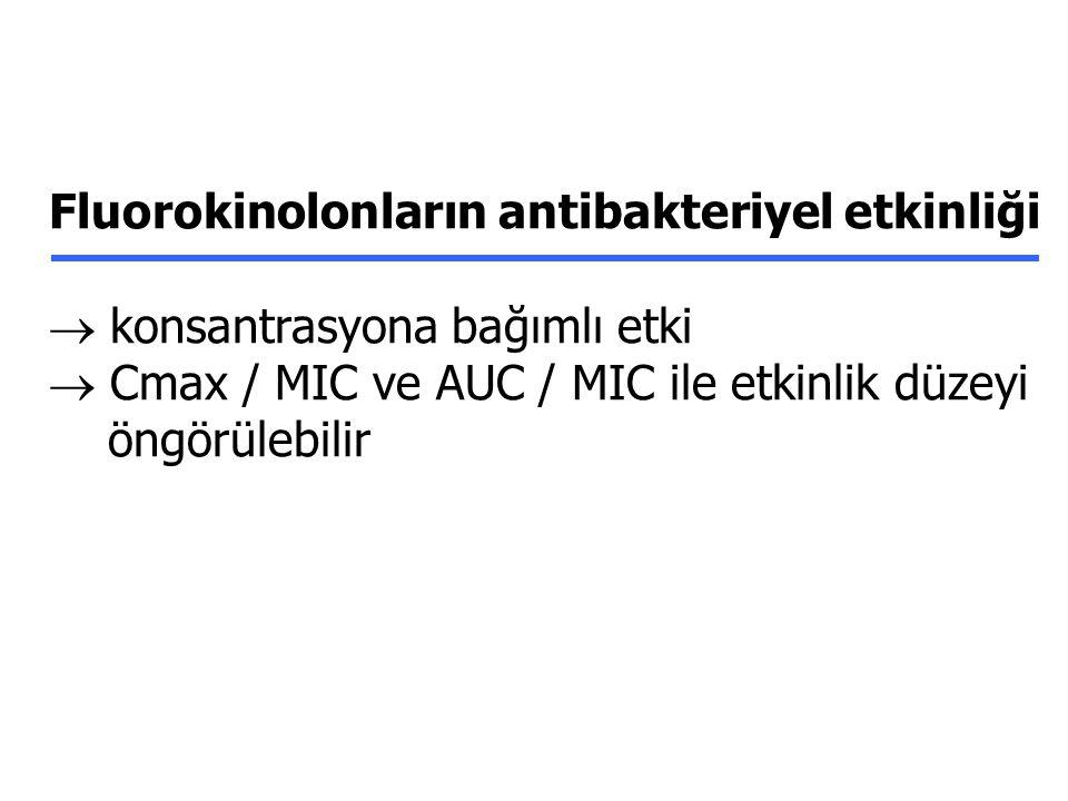 Fluorokinolonların antibakteriyel etkinliği  konsantrasyona bağımlı etki  Cmax / MIC ve AUC / MIC ile etkinlik düzeyi öngörülebilir