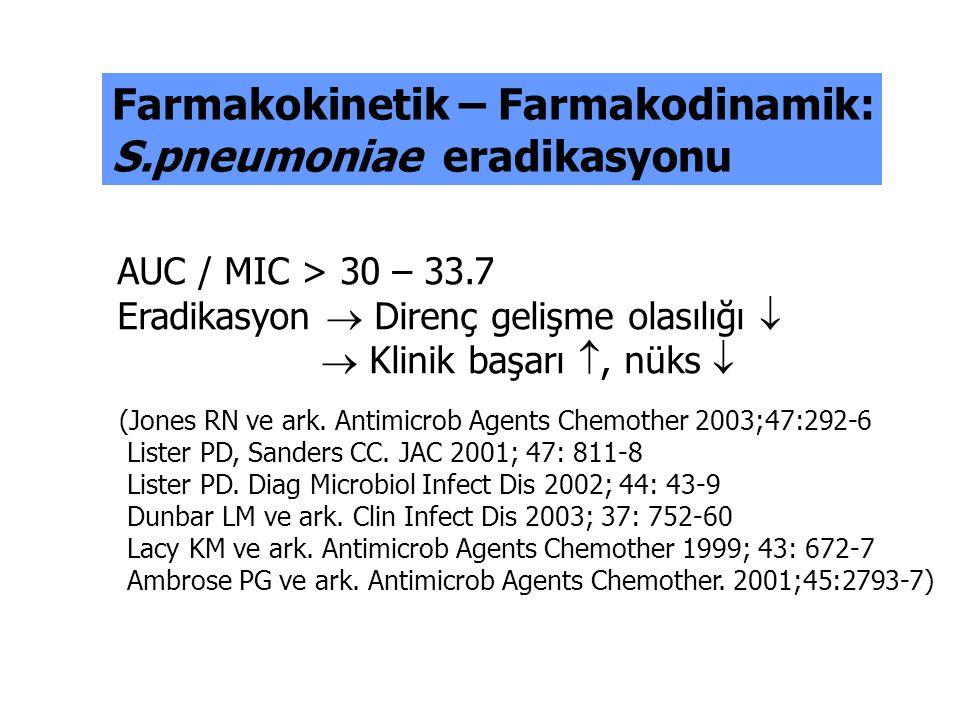 Farmakokinetik – Farmakodinamik: S.pneumoniae eradikasyonu AUC / MIC > 30 – 33.7 Eradikasyon  Direnç gelişme olasılığı   Klinik başarı , nüks  (Jones RN ve ark.