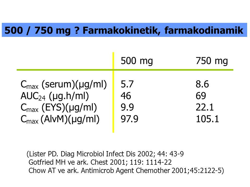 500 / 750 mg .
